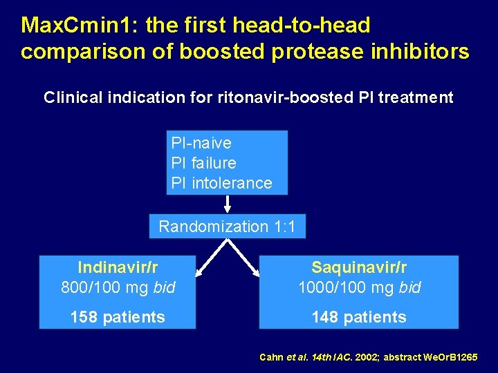 Max. Cmin 1: the first head-to-head comparison of boosted protease inhibitors Clinical indication for