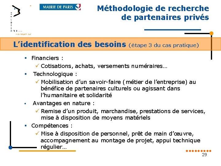 Méthodologie de recherche de partenaires privés L'identification des besoins (étape 3 du cas pratique)