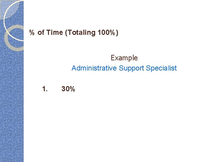 % of Time (Totaling 100%) Example Administrative Support Specialist 1. 30%