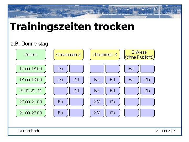 Trainingszeiten trocken z. B. Donnerstag Zeiten Chrummen 2 17. 00 -18. 00 Da 18.
