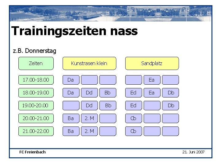 Trainingszeiten nass z. B. Donnerstag Zeiten Kunstrasen klein 17. 00 -18. 00 Da 18.