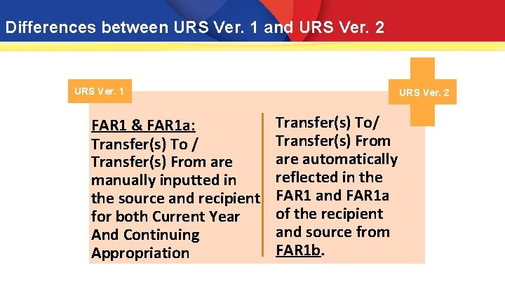 Differences between URS Ver. 1 and URS Ver. 2 URS Ver. 1 FAR 1