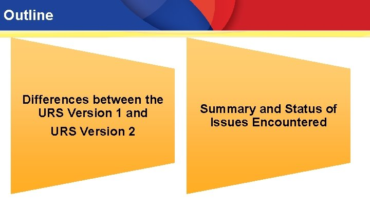 Outline Differences between the URS Version 1 and URS Version 2 Summary and Status
