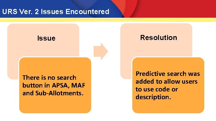 URS Ver. 2 Issues Encountered Issue There is no search button in APSA, MAF
