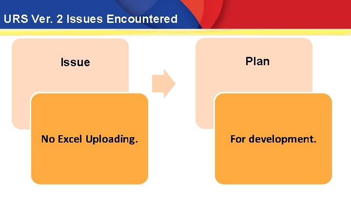URS Ver. 2 Issues Encountered Issue No Excel Uploading. Plan For development.