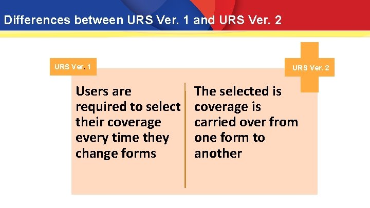 Differences between URS Ver. 1 and URS Ver. 2 URS Ver. 1 Users are
