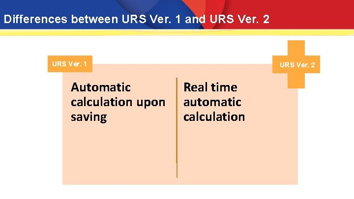 Differences between URS Ver. 1 and URS Ver. 2 URS Ver. 1 Automatic calculation