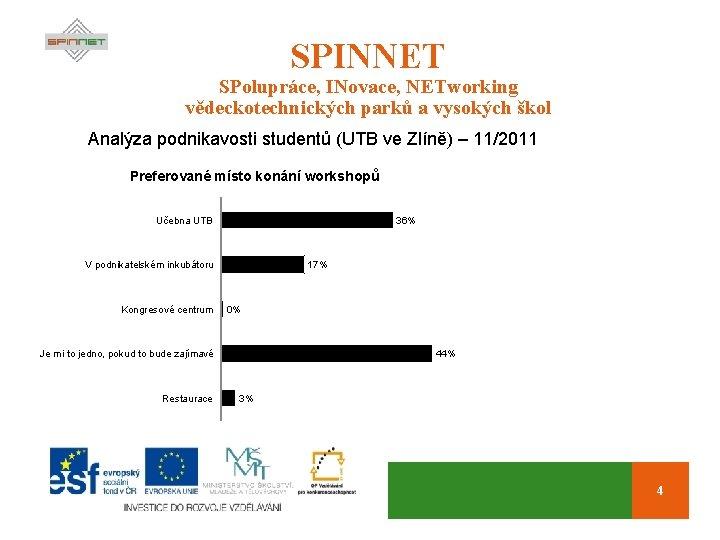 SPINNET SPolupráce, INovace, NETworking vědeckotechnických parků a vysokých škol Analýza podnikavosti studentů (UTB ve