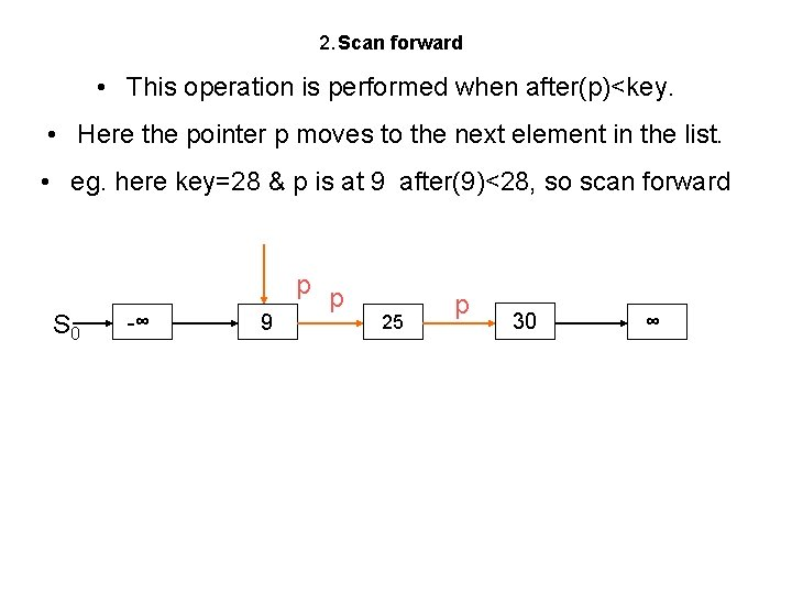 2. Scan forward • This operation is performed when after(p)<key. • Here the pointer