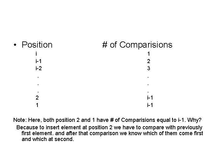 • Position i i-1 i-2. . . 2 1 # of Comparisions 1