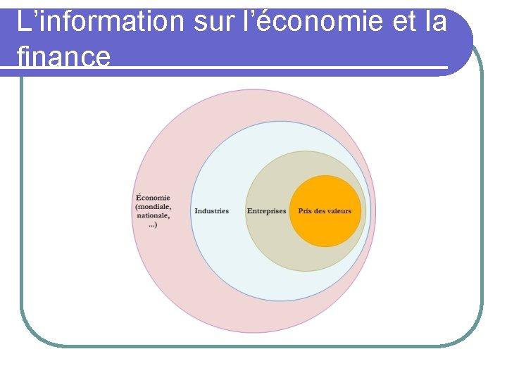 L'information sur l'économie et la finance