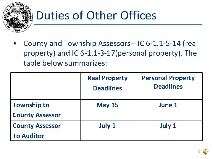 Duties of Other Offices • County and Township Assessors-- IC 6 -1. 1 -5