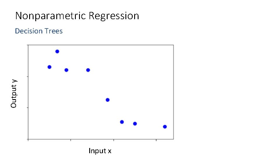 Nonparametric Regression Output y Decision Trees Input x