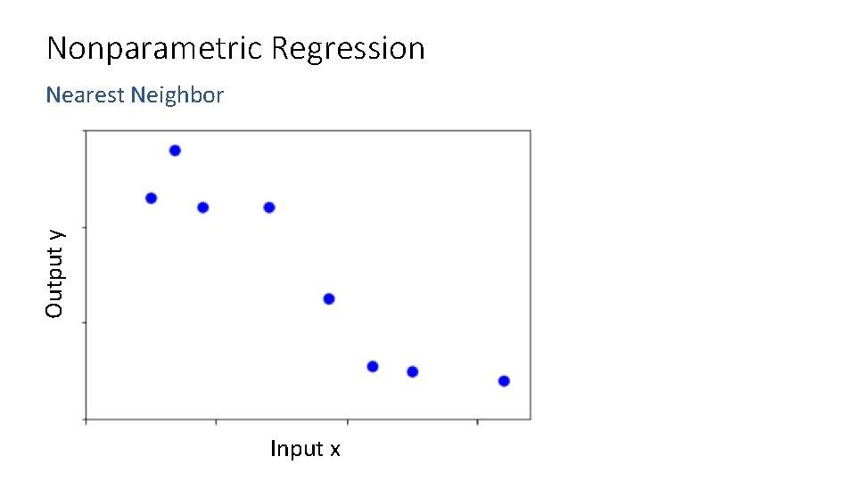 Nonparametric Regression Output y Nearest Neighbor Input x