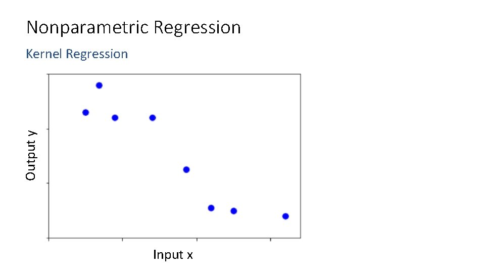 Nonparametric Regression Output y Kernel Regression Input x
