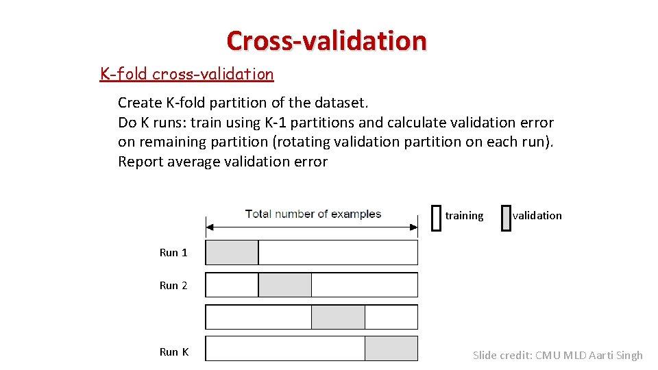 Cross-validation K-fold cross-validation Create K-fold partition of the dataset. Do K runs: train using