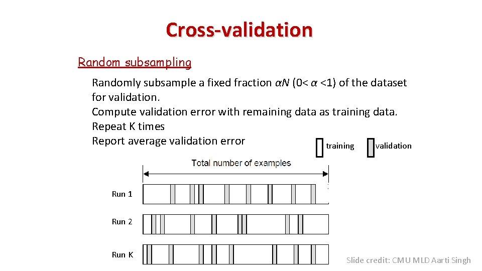 Cross-validation Random subsampling Randomly subsample a fixed fraction αN (0< α <1) of the