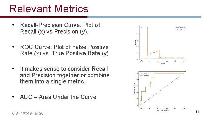 Relevant Metrics • Recall-Precision Curve: Plot of Recall (x) vs Precision (y). • ROC