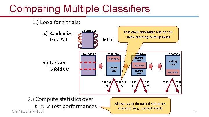Comparing Multiple Classifiers a. ) Randomize Data Set Full Data Set Shuffle Full Data