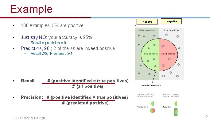 Example • 100 examples, 5% are positive. • Just say NO: your accuracy is