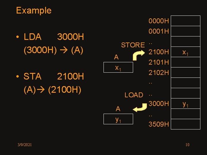 Example • LDA 3000 H (3000 H) (A) • STA 2100 H (A) (2100