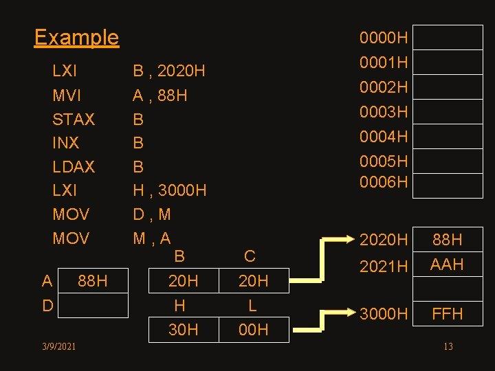 Example LXI B , 2020 H MVI STAX INX LDAX LXI MOV A ,