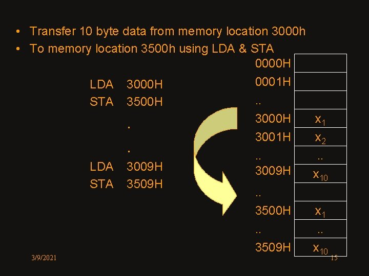 • Transfer 10 byte data from memory location 3000 h • To memory