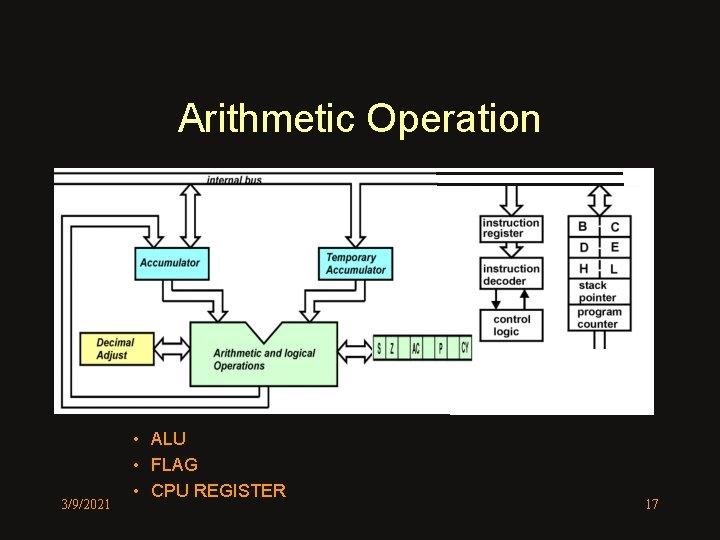 Arithmetic Operation 3/9/2021 • ALU • FLAG • CPU REGISTER 17