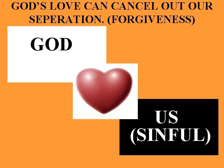 GOD'S LOVE CANCEL OUT OUR SEPERATION. (FORGIVENESS) GOD US (SINFUL)