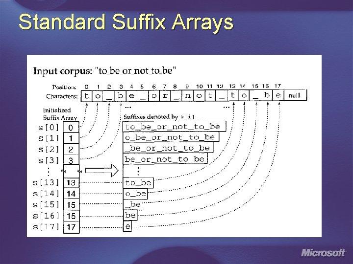 Standard Suffix Arrays