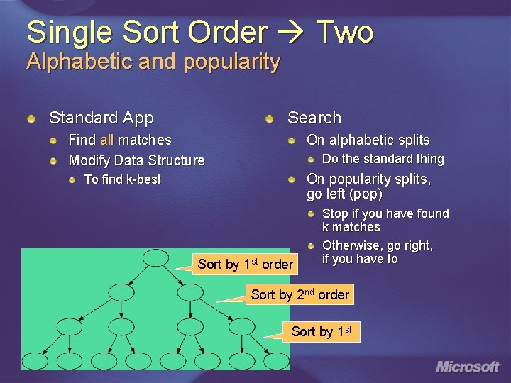 Single Sort Order Two Alphabetic and popularity Standard App Search Find all matches Modify