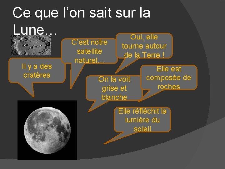 Ce que l'on sait sur la Lune… Oui, elle Il y a des cratères