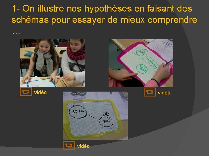 1 - On illustre nos hypothèses en faisant des schémas pour essayer de mieux