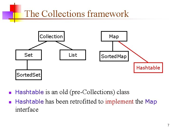 The Collections framework Collection Set Map List Sorted. Map Hashtable Sorted. Set n Hashtable