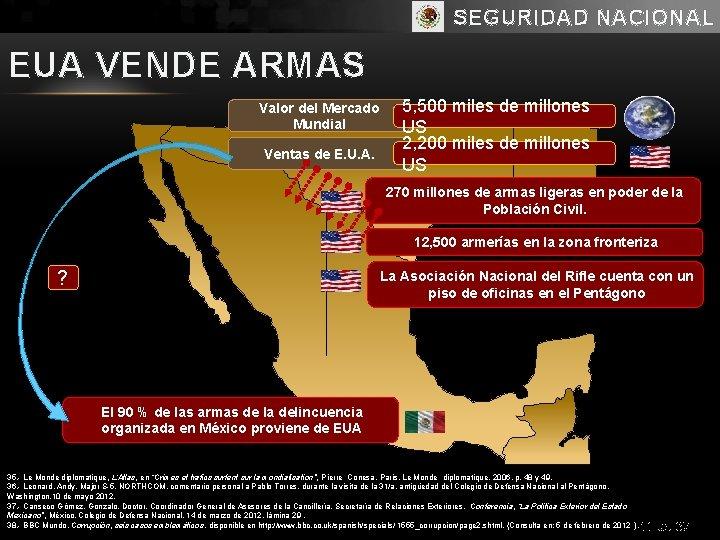 SEGURIDAD NACIONAL EUA VENDE ARMAS Valor del Mercado Mundial Ventas de E. U. A.