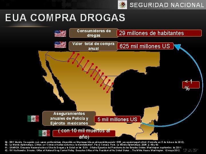SEGURIDAD NACIONAL EUA COMPRA DROGAS Consumidores de drogas Valor total de compra anual 29