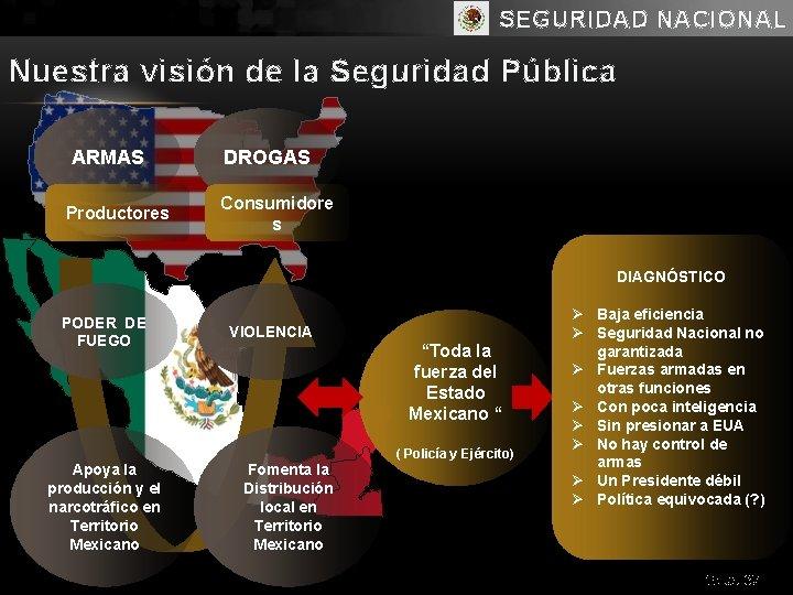 SEGURIDAD NACIONAL Nuestra visión de la Seguridad Pública ARMAS DROGAS Productores Consumidore s DIAGNÓSTICO