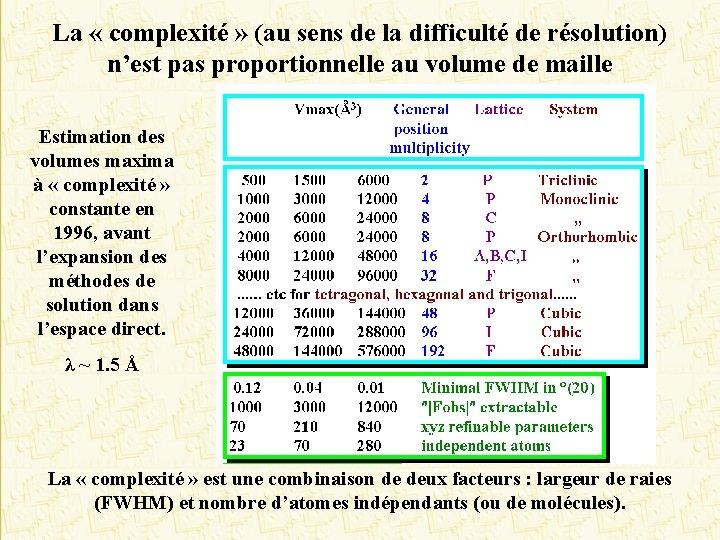 La « complexité » (au sens de la difficulté de résolution) n'est pas proportionnelle