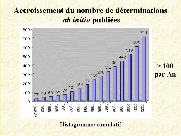 Accroissement du nombre de déterminations ab initio publiées > 100 par An Histogramme cumulatif
