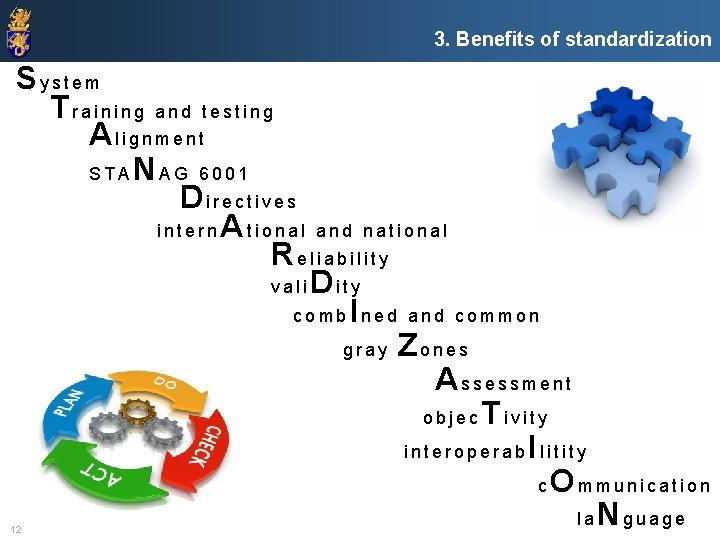 3. Benefits of standardization System Training and testing Alignment STANAG 6001 Directives intern. Ational
