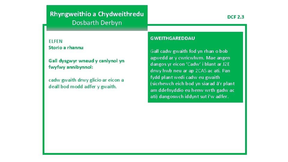 Rhyngweithio a Chydweithredu Dosbarth Derbyn ELFEN Storio a rhannu Gall dysgwyr wneud y canlynol