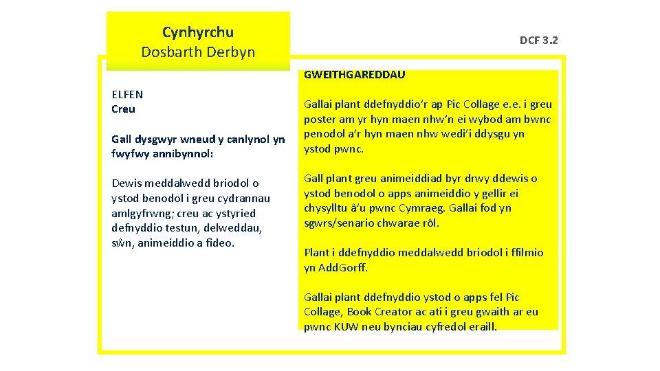 Cynhyrchu Dosbarth Derbyn DCF 3. 2 GWEITHGAREDDAU ELFEN Creu Gall dysgwyr wneud y canlynol