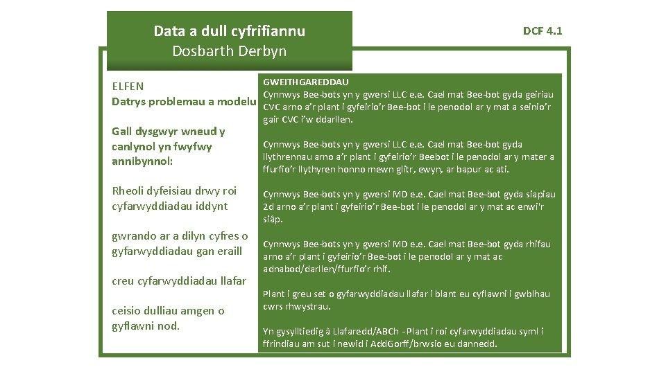 Data a dull cyfrifiannu Dosbarth Derbyn DCF 4. 1 GWEITHGAREDDAU ELFEN Cynnwys Bee-bots yn