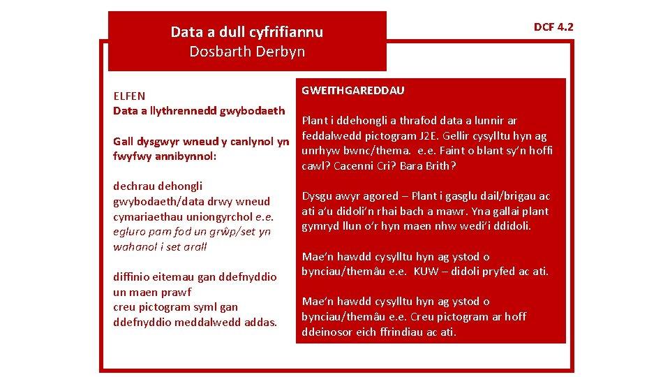 Data a dull cyfrifiannu Dosbarth Derbyn ELFEN Data a llythrennedd gwybodaeth DCF 4. 2
