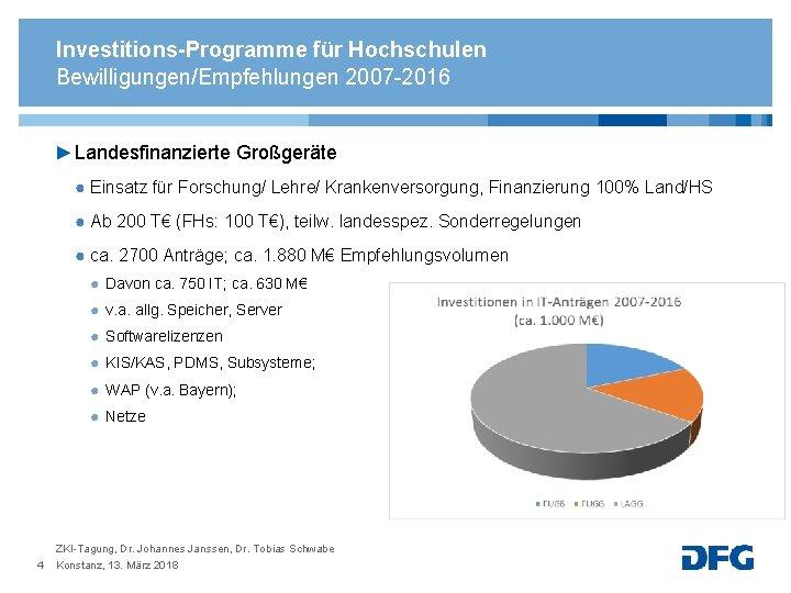 Investitions-Programme für Hochschulen Bewilligungen/Empfehlungen 2007 -2016 ► Landesfinanzierte Großgeräte ● Einsatz für Forschung/ Lehre/