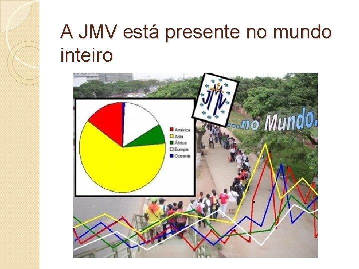A JMV está presente no mundo inteiro