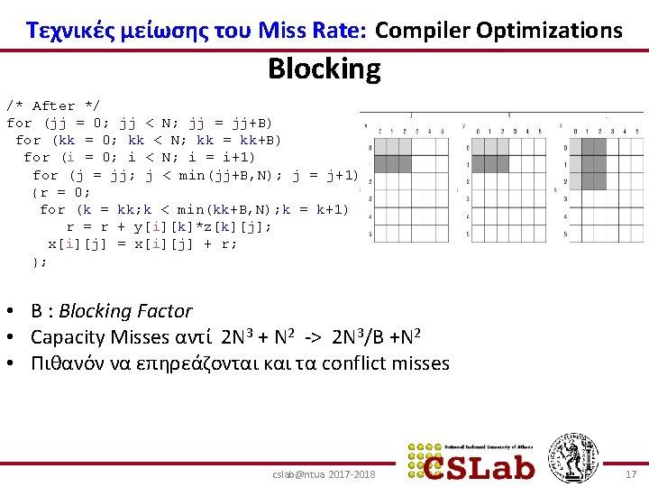 Τεχνικές μείωσης του Miss Rate: Compiler Optimizations Blocking /* After */ for (jj =