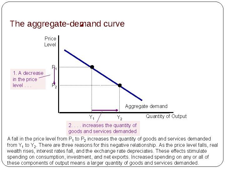 The aggregate-demand curve Price Level 1. A decrease in the price level. . .