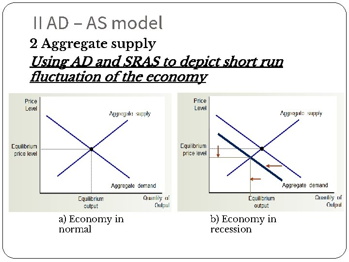 II AD – AS model 2 Aggregate supply Using AD and SRAS to depict