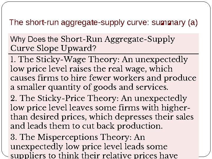 The short-run aggregate-supply curve: summary (a) Why Does the Short-Run Aggregate-Supply Curve Slope Upward?